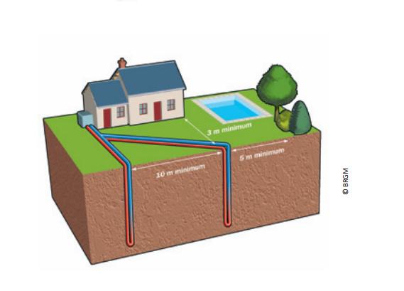 geothermie-verticale